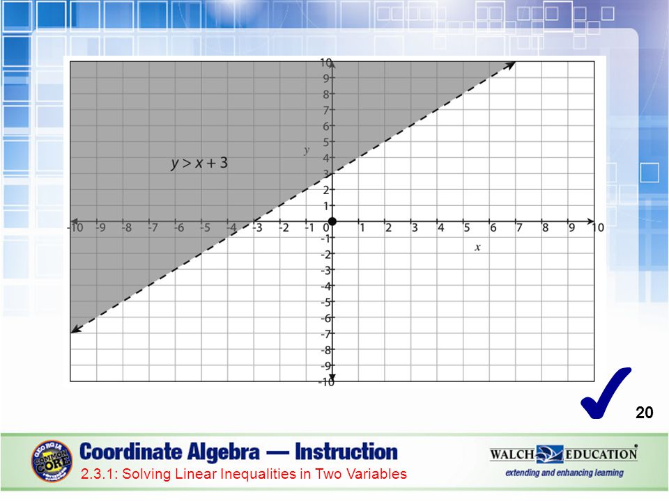 2.3.1: Solving Linear Inequalities in Two Variables 20 ✔