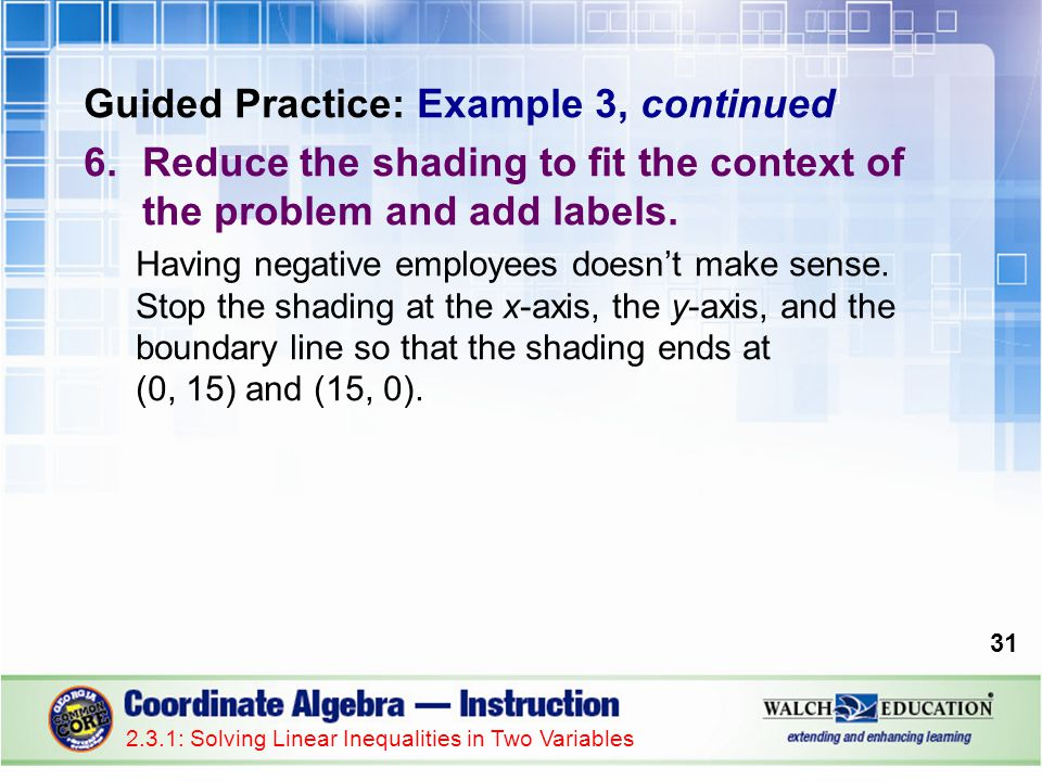 2.3.1: Solving Linear Inequalities in Two Variables 31 Guided Practice: Example 3, continued 6.Reduce the shading to fit the context of the problem and add labels.