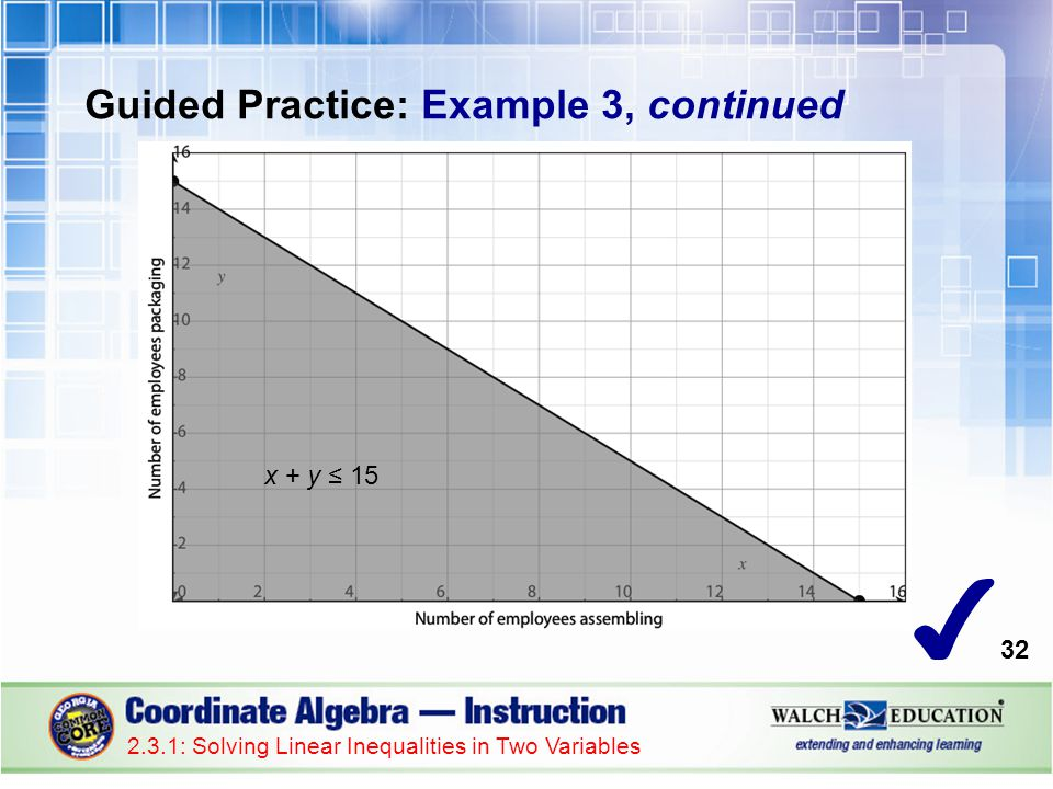 2.3.1: Solving Linear Inequalities in Two Variables 32 Guided Practice: Example 3, continued x + y ≤ 15 ✔