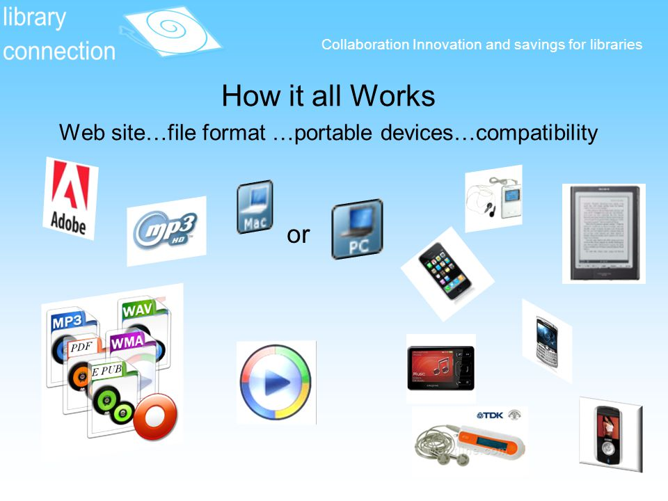 Collaboration Innovation and savings for libraries Browse Download Transfer