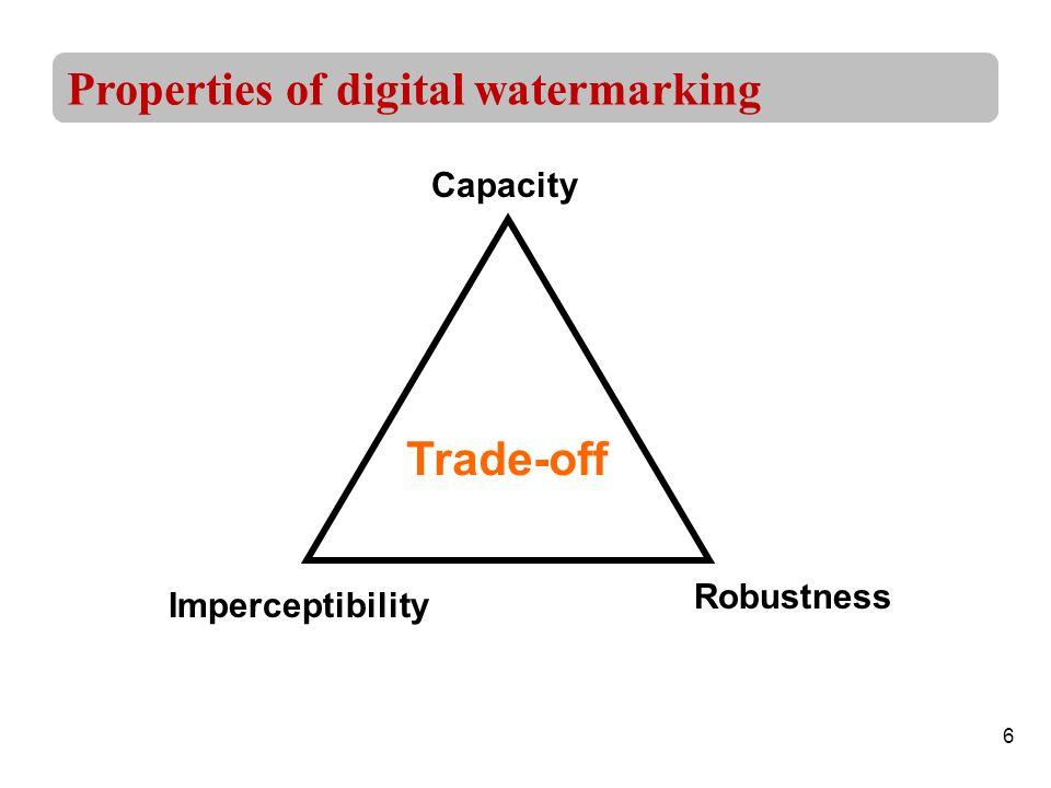 6 Imperceptibility Robustness Capacity Trade-off Properties of digital watermarking