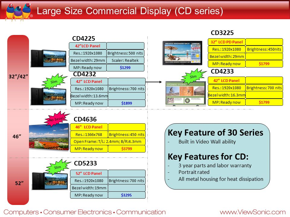 """Large Size Commercial Display (CD series) CD4225 32""""/42"""" 46"""" CD4232 CD4233 CD4636 52"""" CD5233 42"""" LCD Panel Res.: 1920x1080Brightness: 700 nits Bezel w"""
