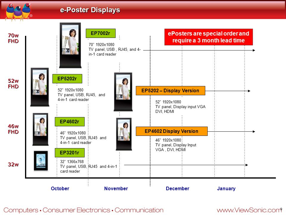 """9 52w FHD 52w FHD 46w FHD 46w FHD 32w 70w FHD 70w FHD 32"""" 1366x768 TV panel, USB, RJ45 and 4-in-1 card reader EP3201r 46"""" 1920x1080 TV panel, USB, RJ4"""