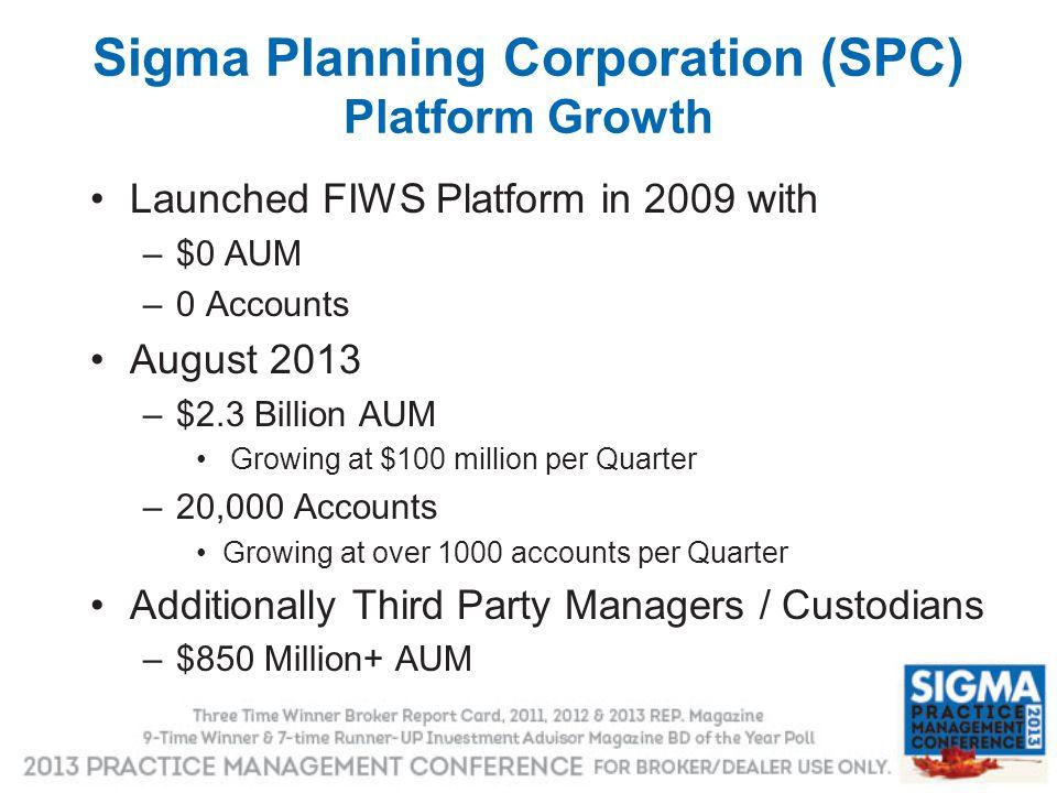 Sigma Planning Corporation (SPC) Platform Growth Launched FIWS Platform in 2009 with –$0 AUM –0 Accounts August 2013 –$2.3 Billion AUM Growing at $100