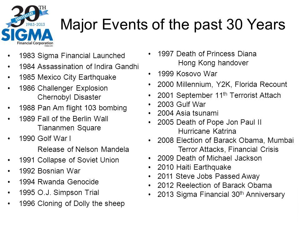 Major Events of the past 30 Years 1983 Sigma Financial Launched 1984 Assassination of Indira Gandhi 1985 Mexico City Earthquake 1986 Challenger Explos