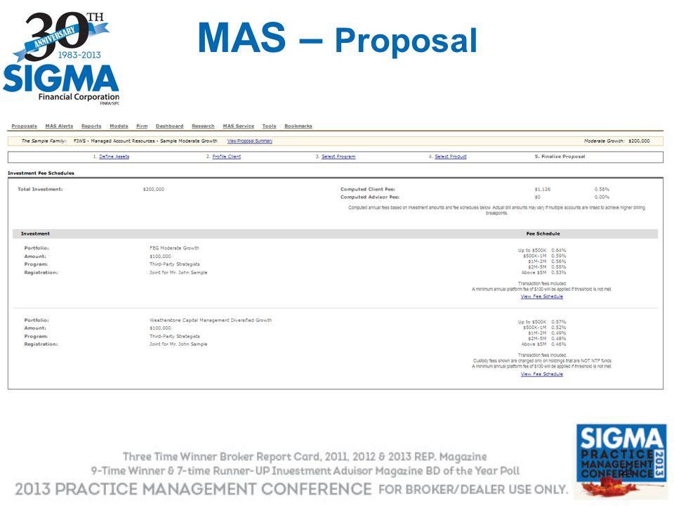 21 MAS – Proposal