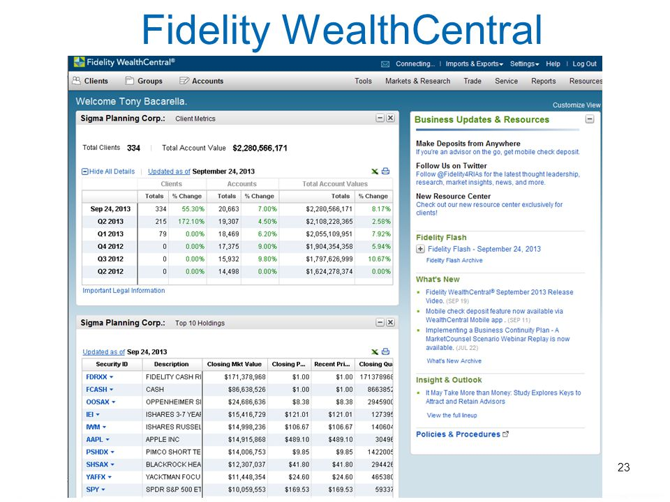 23 Fidelity WealthCentral