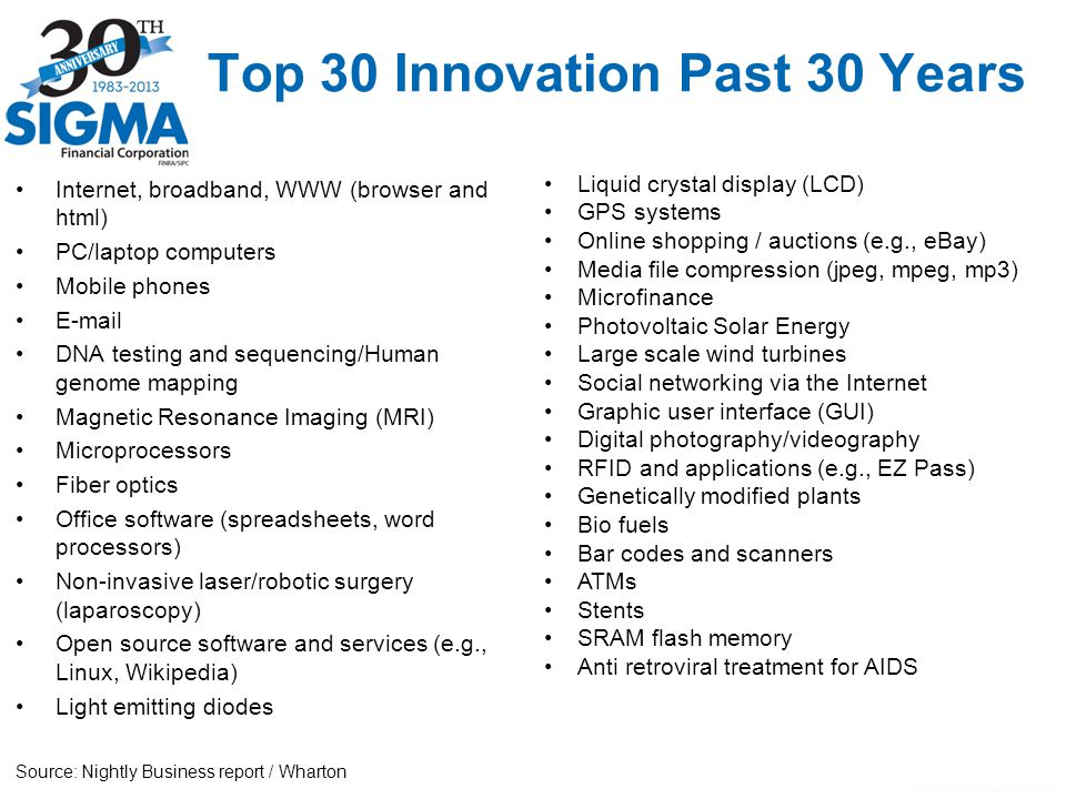 Top 30 Innovation Past 30 Years Internet, broadband, WWW (browser and html) PC/laptop computers Mobile phones E-mail DNA testing and sequencing/Human