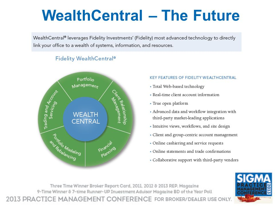 WealthCentral – The Future