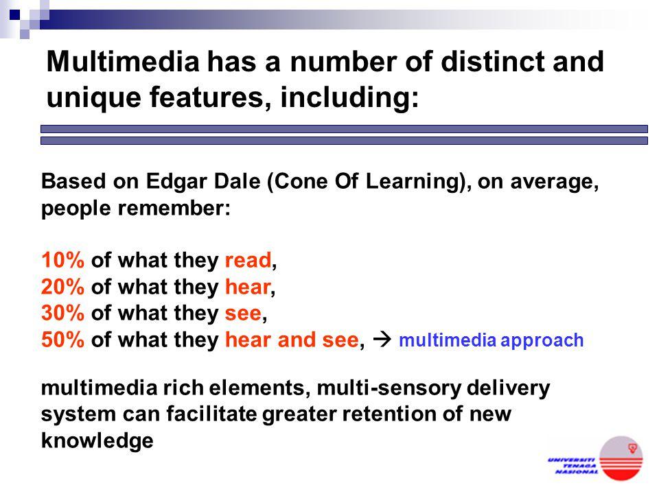 Multimedia Building Block Digital environment USER Elements of Multimedia