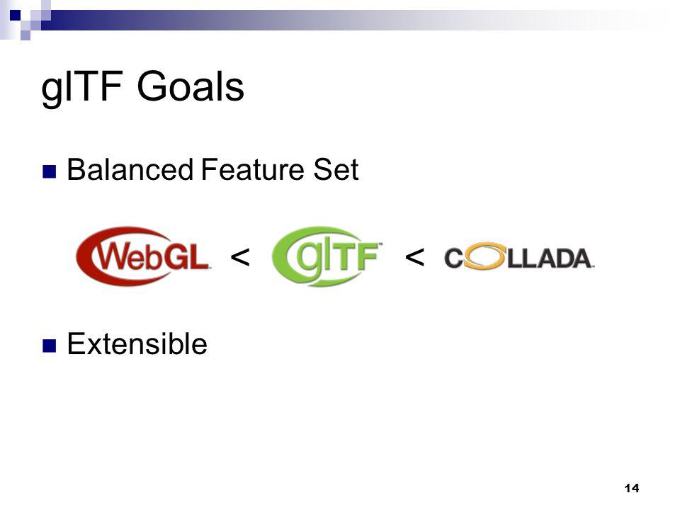 glTF Goals Balanced Feature Set Extensible 14 <<