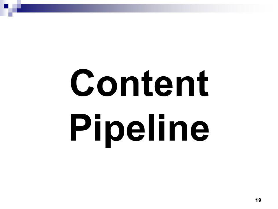 Content Pipeline 19