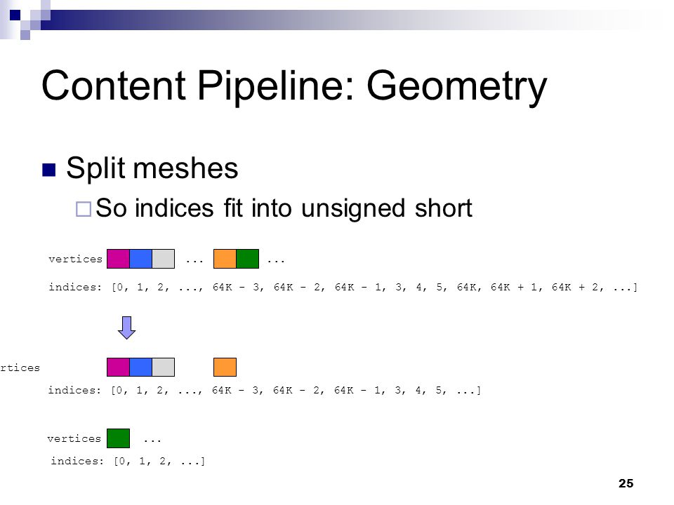 vertices...... Content Pipeline: Geometry Split meshes  So indices fit into unsigned short 25 indices: [0, 1, 2,..., 64K - 3, 64K - 2, 64K - 1, 3, 4,