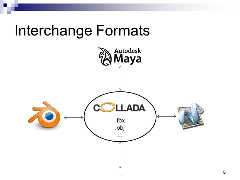 Interchange Formats 6.fbx Engine (Runtime).obj ??