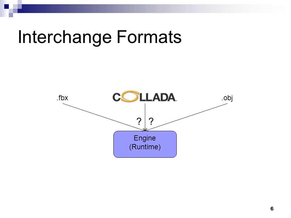 Interchange Formats Target tools, not the GPU, OpenGL, or Direct3D Example: COLLADA  XML + image files  One index per attribute, not vertex  Unsigned int indices  Transform stack per node  Polygons and splines  Common profile materials  Doesn't specify image file format  Lots of flexibility and indirection in animations and skins 7