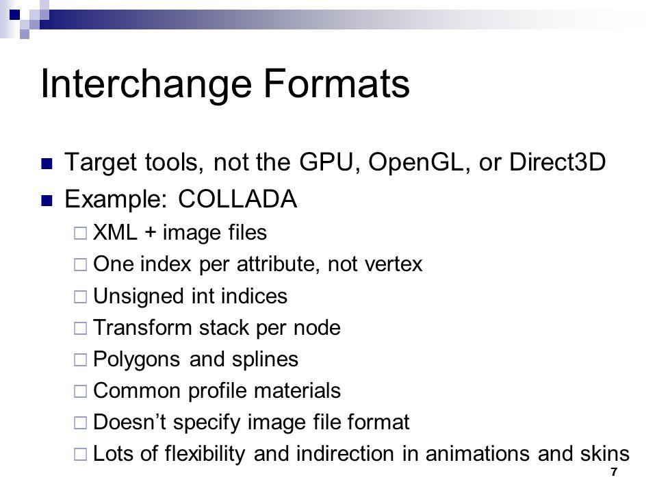 glTF Schema 18 scene node camera mesh light accessor bufferView buffer material technique texture sampler image program shader 1 2 1 1 1 1 * * * * 1 1 * * * animation skin * 1 glTF duck example