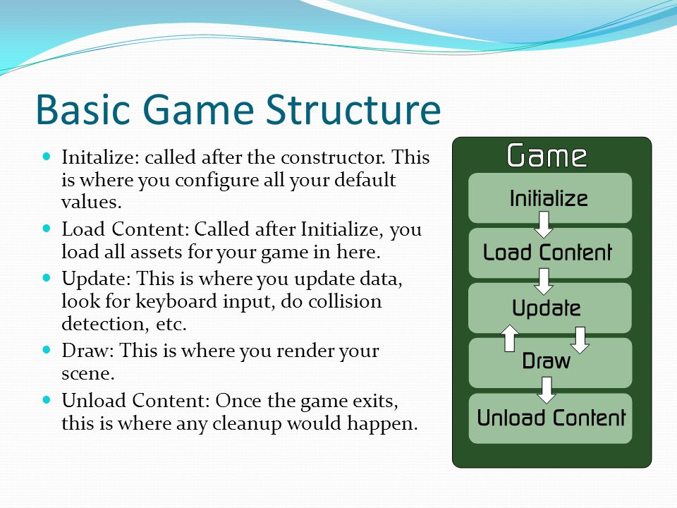 Basic Game Structure Initalize: called after the constructor.