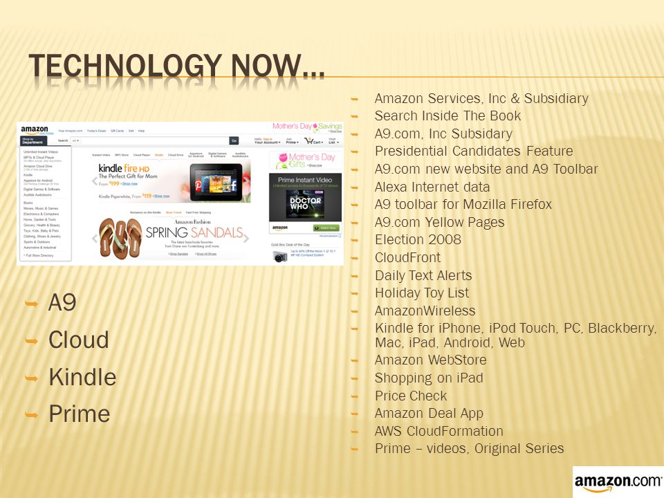  1997 – it's always Day 1  2001 – collaborative filtering  2012:  Invention is in our DNA  Technology is the fundamental tool