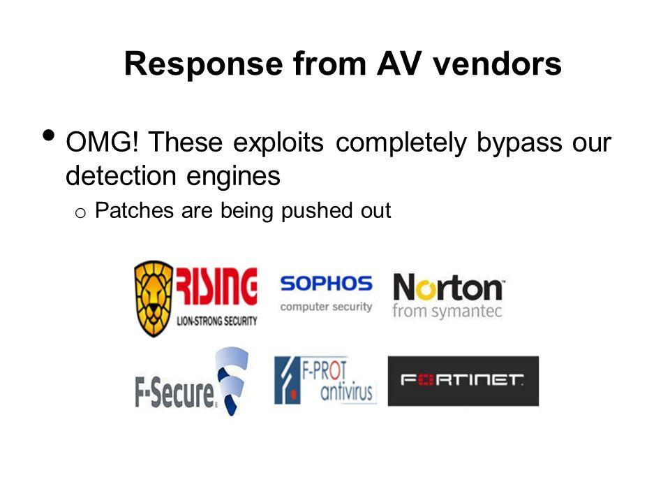 Response from AV vendors OMG.