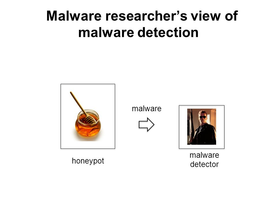 Malware researcher's view of malware detection malware detector honeypot malware