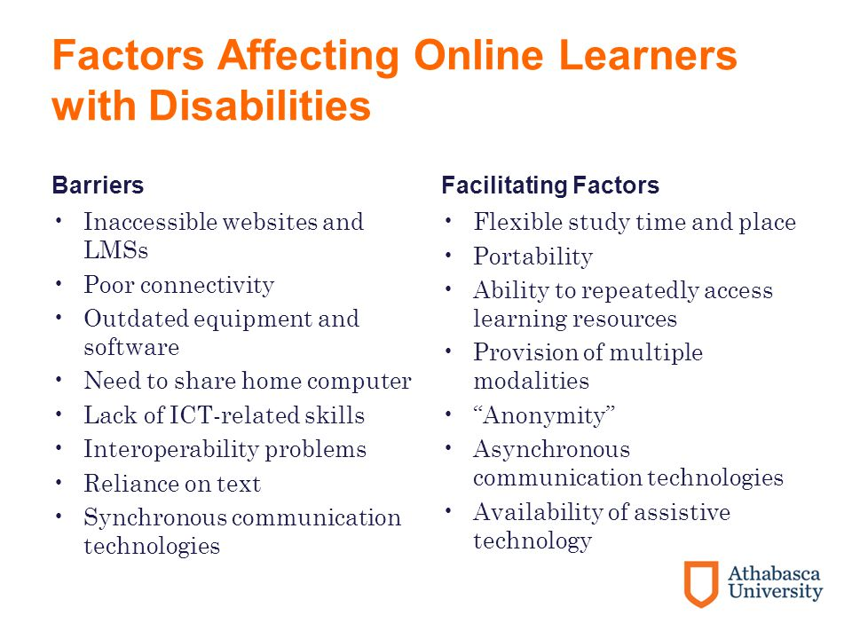 Assistive Technology provides learners with tools for … Reading Screen readers Text-to-speech Text-to-MP3 Screen masking Screen magnification Note taking High lighting Voice notes Organizing ideas Concept mapping Writing Hand writing recognition Voice dictation Speech recognition Word prediction