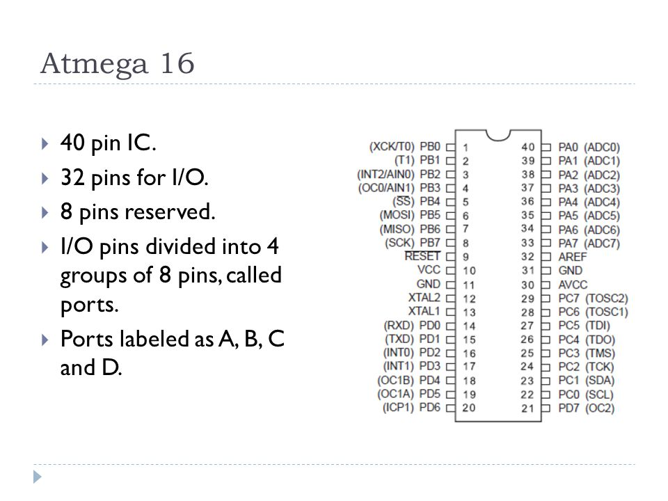 Atmega 16  40 pin IC.  32 pins for I/O.  8 pins reserved.