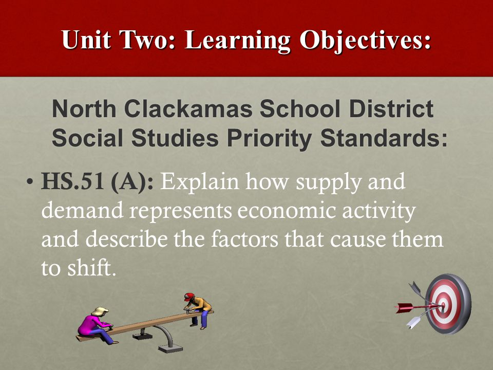 Unit Two: Learning Objectives: North Clackamas School District Social Studies Priority Standards: HS.51 (A): Explain how supply and demand represents economic activity and describe the factors that cause them to shift.