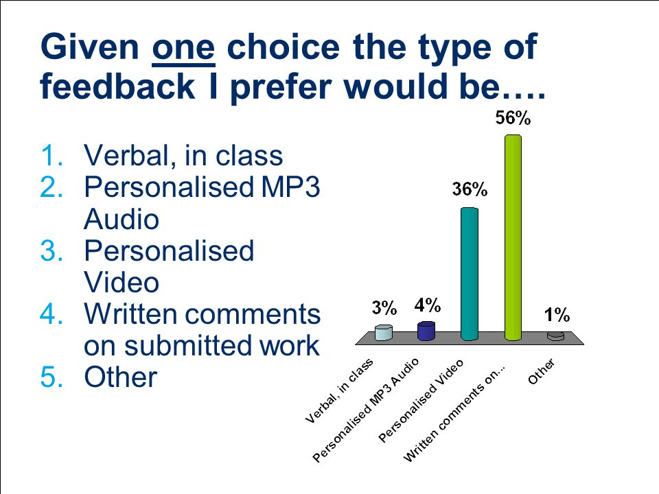 Given one choice the type of feedback I prefer would be….