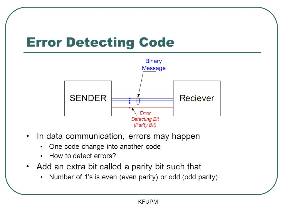 Error Detecting Code In data communication, errors may happen One code change into another code How to detect errors.