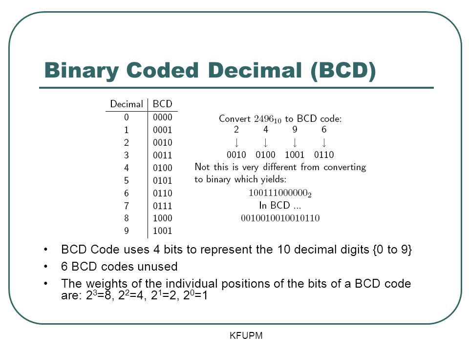 Binary Coded Decimal (BCD) BCD Code uses 4 bits to represent the 10 decimal digits {0 to 9} 6 BCD codes unused The weights of the individual positions of the bits of a BCD code are: 2 3 =8, 2 2 =4, 2 1 =2, 2 0 =1 KFUPM