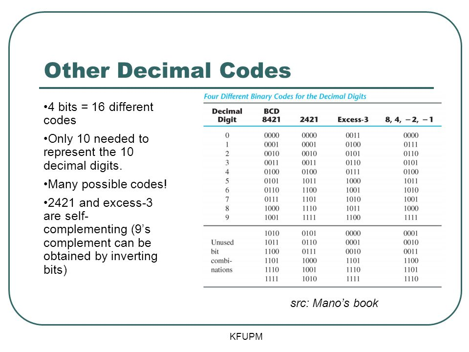 Other Decimal Codes 4 bits = 16 different codes Only 10 needed to represent the 10 decimal digits.