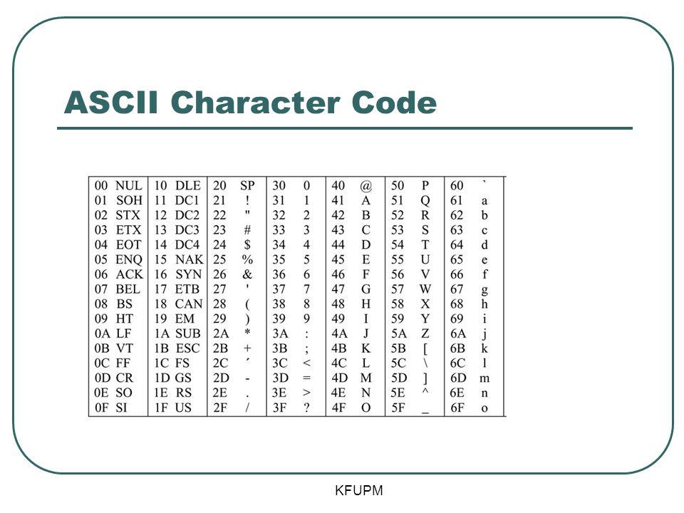 ASCII Character Code