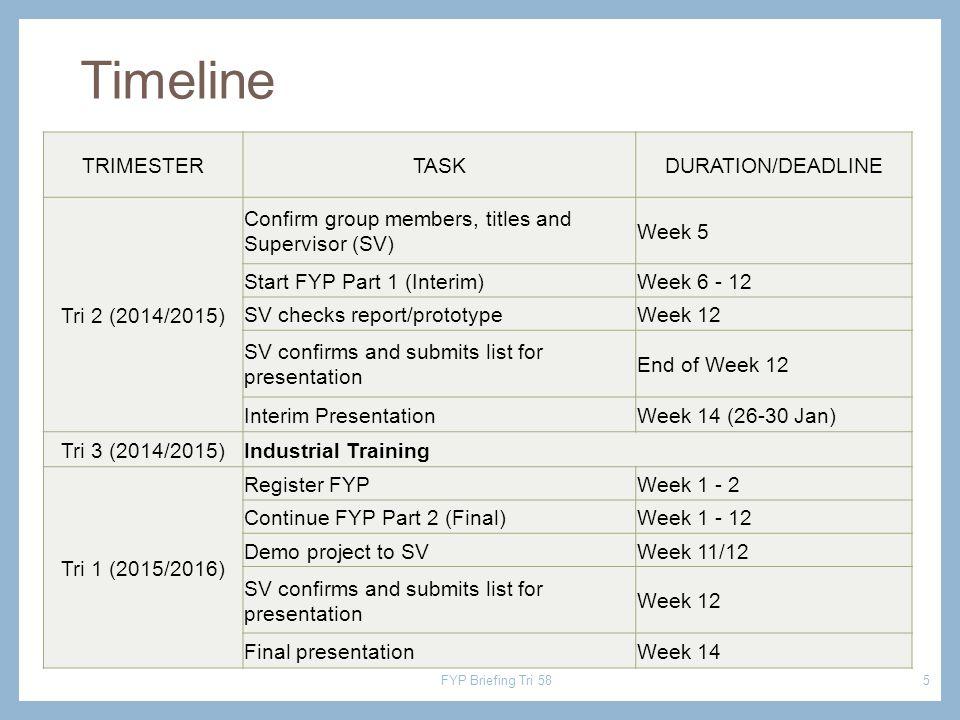 Timeline TRIMESTERTASKDURATION/DEADLINE Tri 2 (2014/2015) Confirm group members, titles and Supervisor (SV) Week 5 Start FYP Part 1 (Interim)Week 6 -