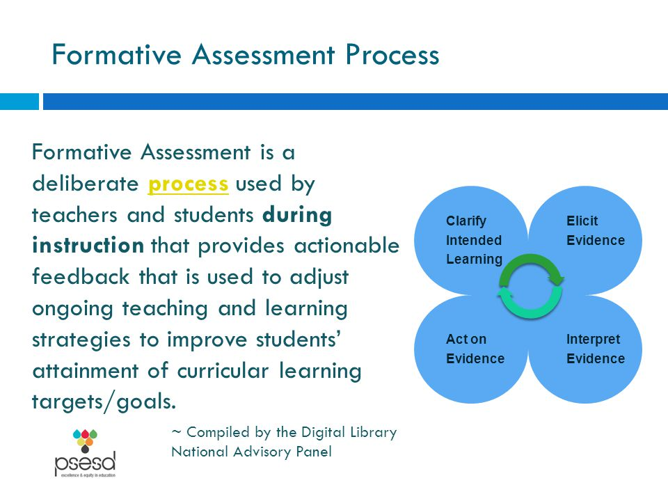 Formative Assessment Process Formative Assessment is a deliberate process used by teachers and students during instruction that provides actionable feedback that is used to adjust ongoing teaching and learning strategies to improve students' attainment of curricular learning targets/goals.process Clarify Intended Learning Elicit Evidence Act on Evidence Interpret Evidence ~ Compiled by the Digital Library National Advisory Panel