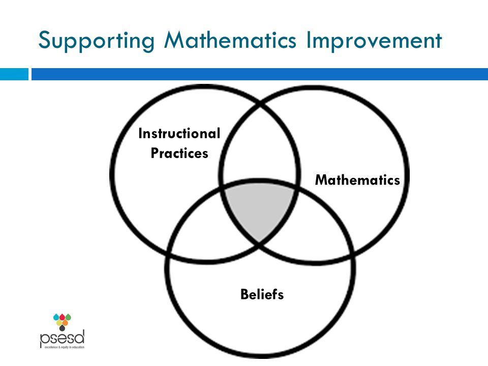 Supporting Mathematics Improvement Instructional Practices Mathematics Beliefs