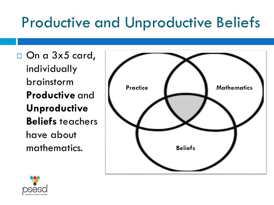 Productive and Unproductive Beliefs  On a 3x5 card, individually brainstorm Productive and Unproductive Beliefs teachers have about mathematics. Math