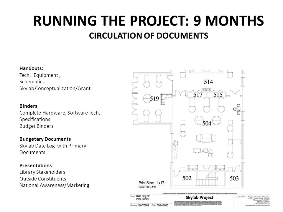 RUNNING THE PROJECT: 9 MONTHS CIRCULATION OF DOCUMENTS Handouts: Tech.