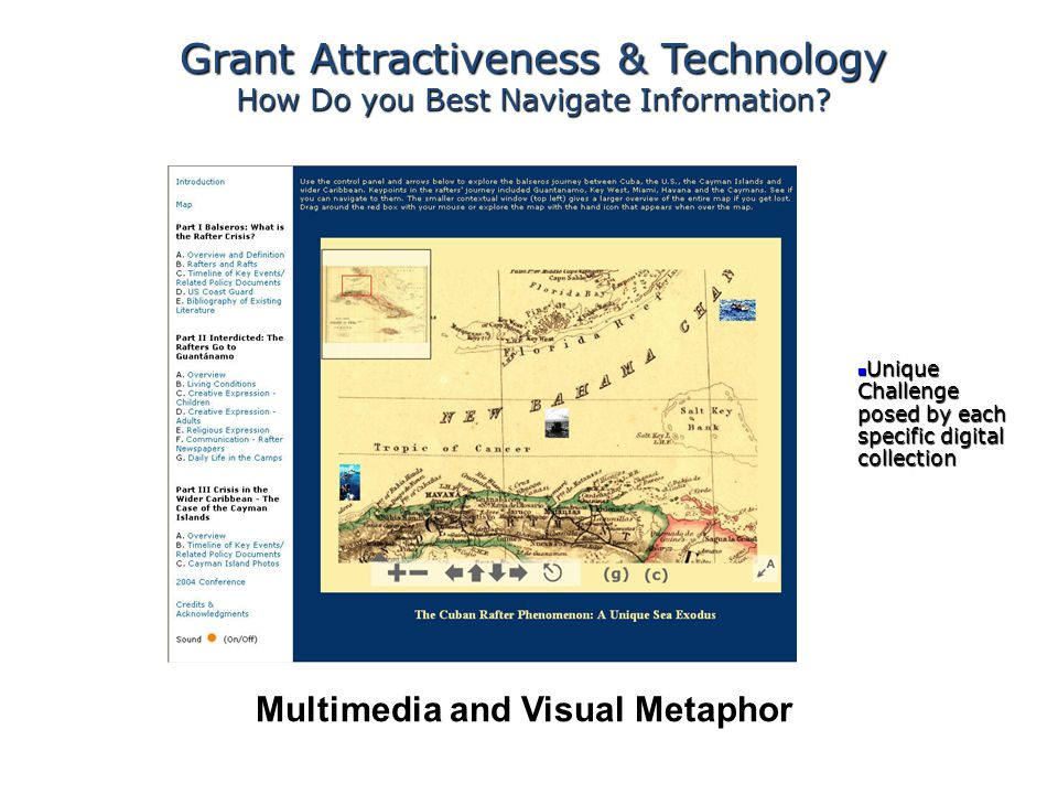 Multimedia and Visual Metaphor Grant Attractiveness & Technology How Do you Best Navigate Information.