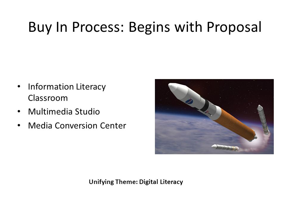 Buy In Process: Begins with Proposal Information Literacy Classroom Multimedia Studio Media Conversion Center Unifying Theme: Digital Literacy