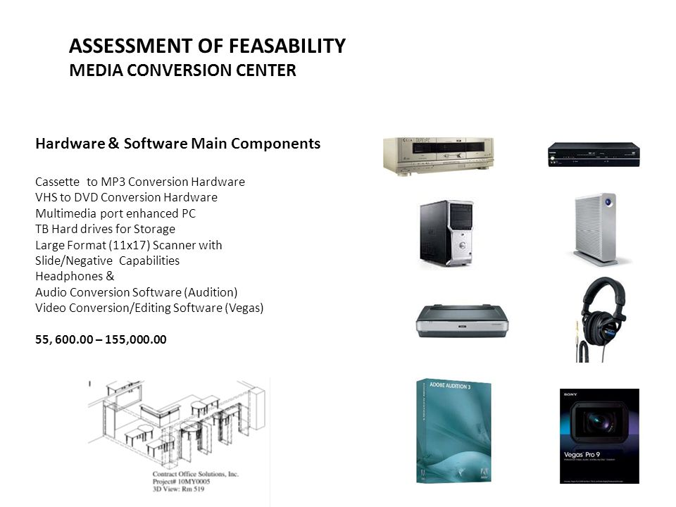 ASSESSMENT OF FEASABILITY MEDIA CONVERSION CENTER Hardware & Software Main Components Cassette to MP3 Conversion Hardware VHS to DVD Conversion Hardware Multimedia port enhanced PC TB Hard drives for Storage Large Format (11x17) Scanner with Slide/Negative Capabilities Headphones & Audio Conversion Software (Audition) Video Conversion/Editing Software (Vegas) 55, 600.00 – 155,000.00