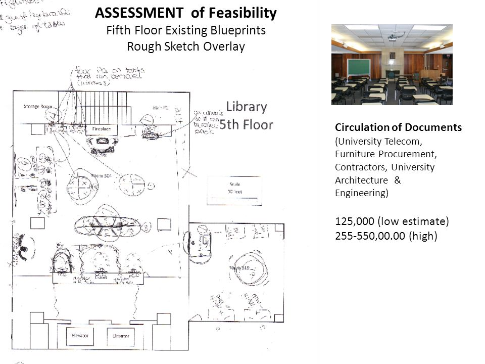 ASSESSMENT of Feasibility Fifth Floor Existing Blueprints Rough Sketch Overlay Circulation of Documents (University Telecom, Furniture Procurement, Contractors, University Architecture & Engineering) 125,000 (low estimate) 255-550,00.00 (high)