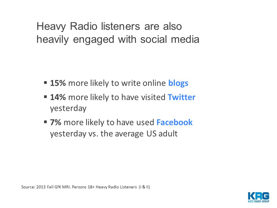 Heavy Radio listeners are also heavily engaged with social media  15% more likely to write online blogs  14% more likely to have visited Twitter yesterday  7% more likely to have used Facebook yesterday vs.