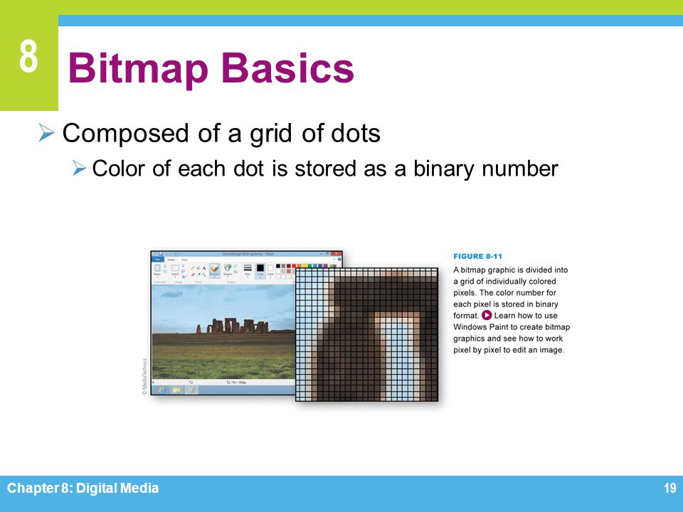 8 Bitmap Basics  Composed of a grid of dots  Color of each dot is stored as a binary number Chapter 8: Digital Media19
