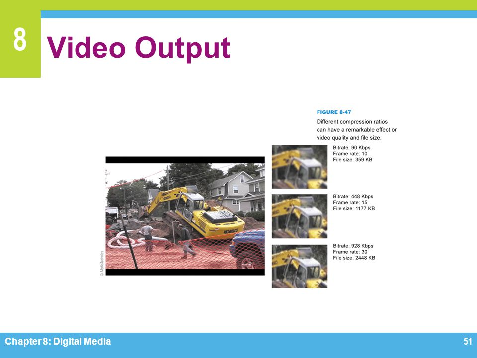 8 Video Output Chapter 8: Digital Media51
