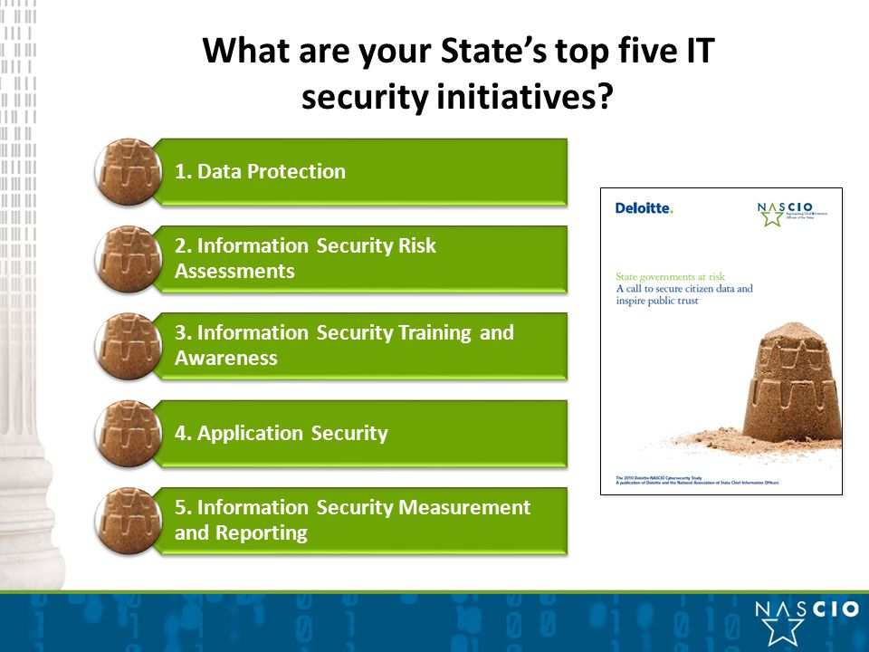 What are your State's top five IT security initiatives.