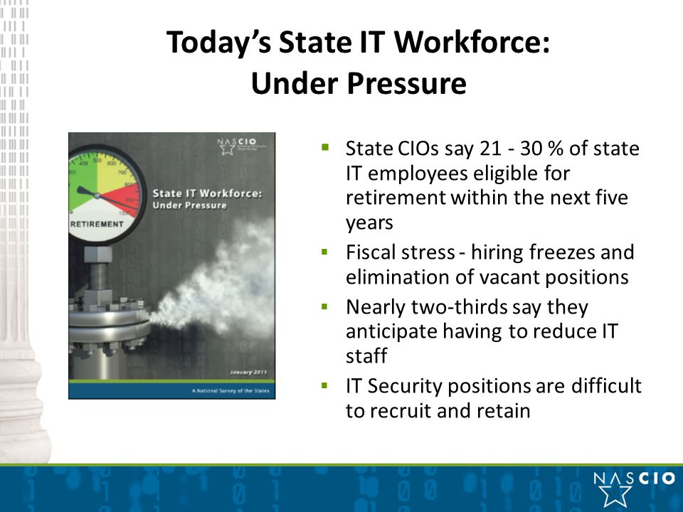 Today's State IT Workforce: Under Pressure  State CIOs say 21 - 30 % of state IT employees eligible for retirement within the next five years  Fiscal stress - hiring freezes and elimination of vacant positions  Nearly two-thirds say they anticipate having to reduce IT staff  IT Security positions are difficult to recruit and retain