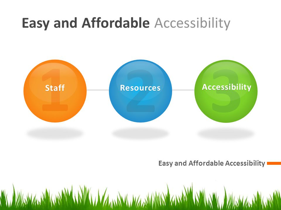 Easy and Affordable Accessibility 1Staff 2Resources 3Accessibility