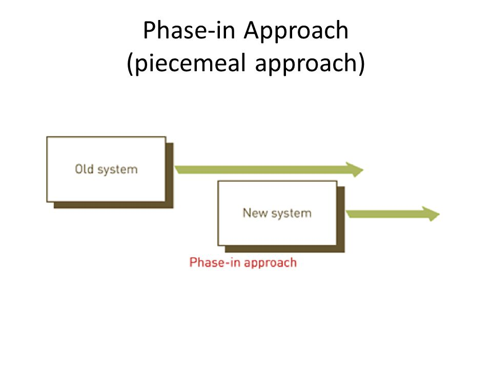 In this approach the new system is implemented module by module .