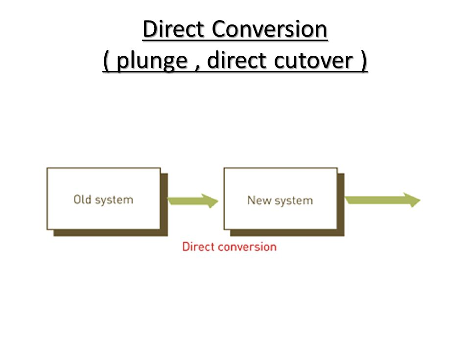 Direct Conversion ( plunge, direct cutover )