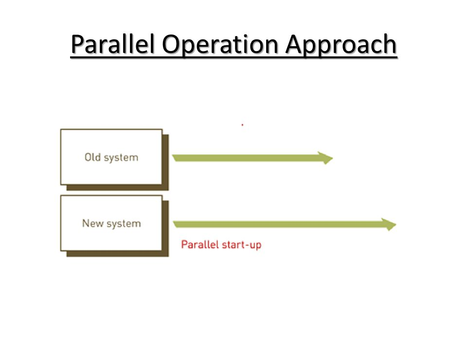 In this approach both the old and new systems run together for a period of time.